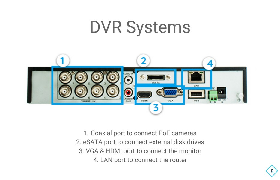 The Pros and Cons of Moving Your Video Recorder to a Cloud